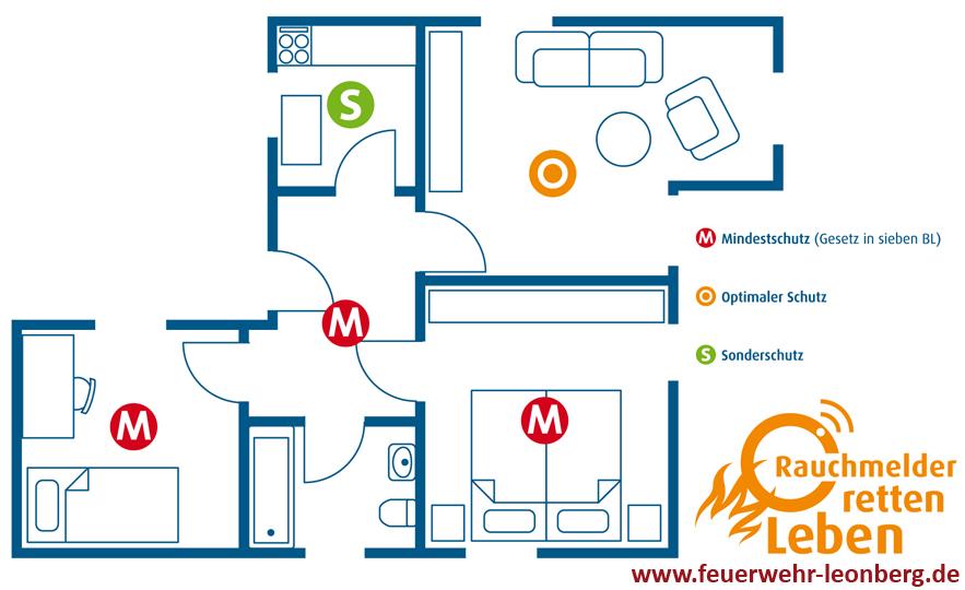 rauchwarnmelder freiwillige feuerwehr leonberg. Black Bedroom Furniture Sets. Home Design Ideas
